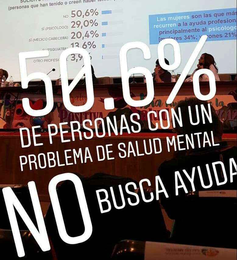 El 50,6% de las personas con un problema de salud mental NO busca ayuda; una vez más la presencia del estigma en la sociedad.